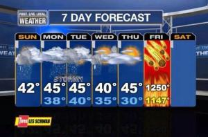 The Weather Forecast for 12/21/12.  Not sure who created this, but thanks for the good bit of humor!